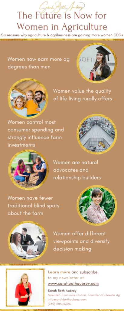 "Infographic with header text ""The Future is Now for Women in Agriculture: Six reasons why agriculture & agribusiness are gaining more women CEOs"""